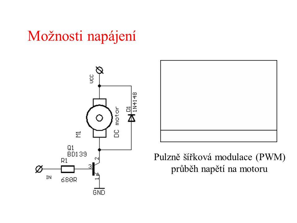 Možnosti napájení Pulzně šířková modulace (PWM)