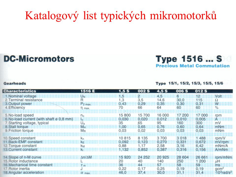 Katalogový list typických mikromotorků