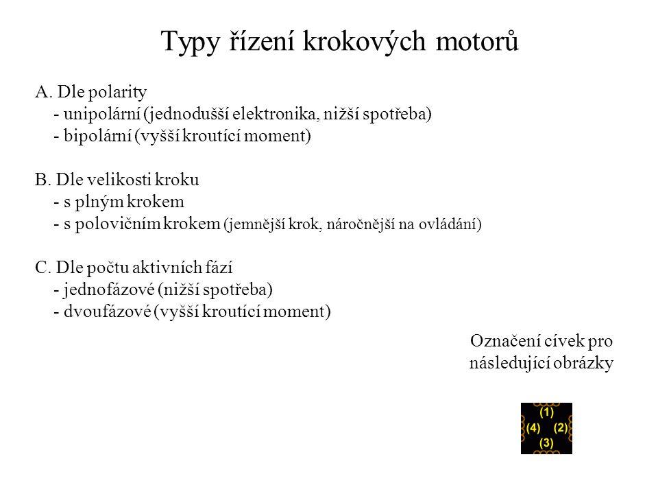 Typy řízení krokových motorů
