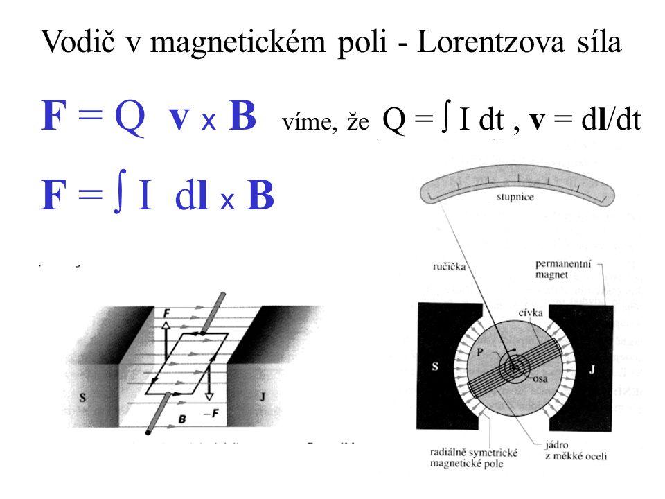 F = Q v x B víme, že Q =  I dt , v = dl/dt F =  I dl x B