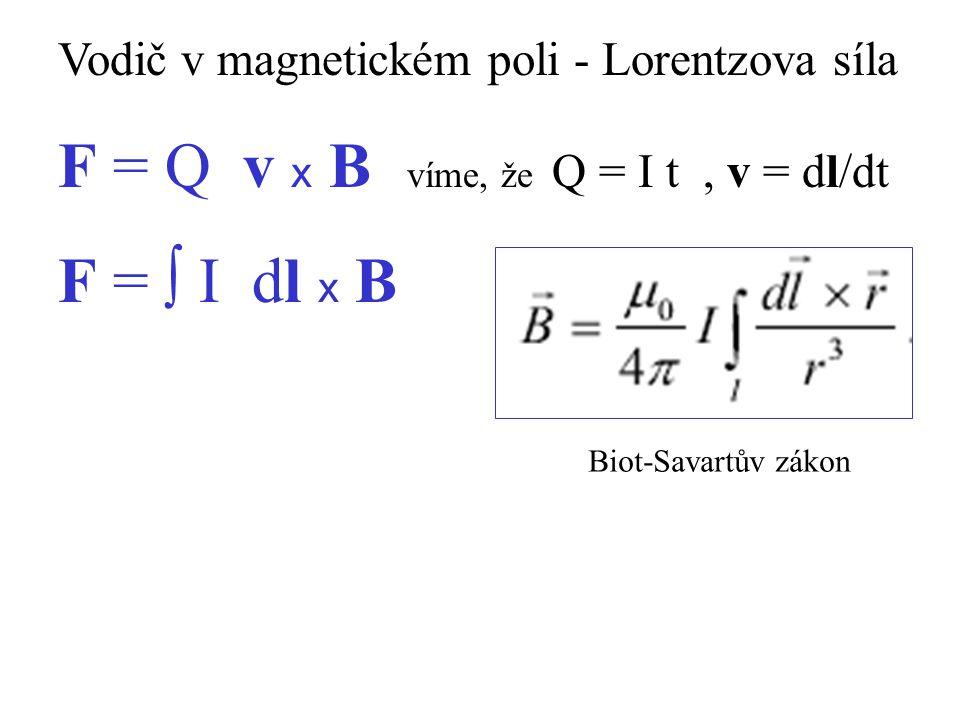 F = Q v x B víme, že Q = I t , v = dl/dt F =  I dl x B