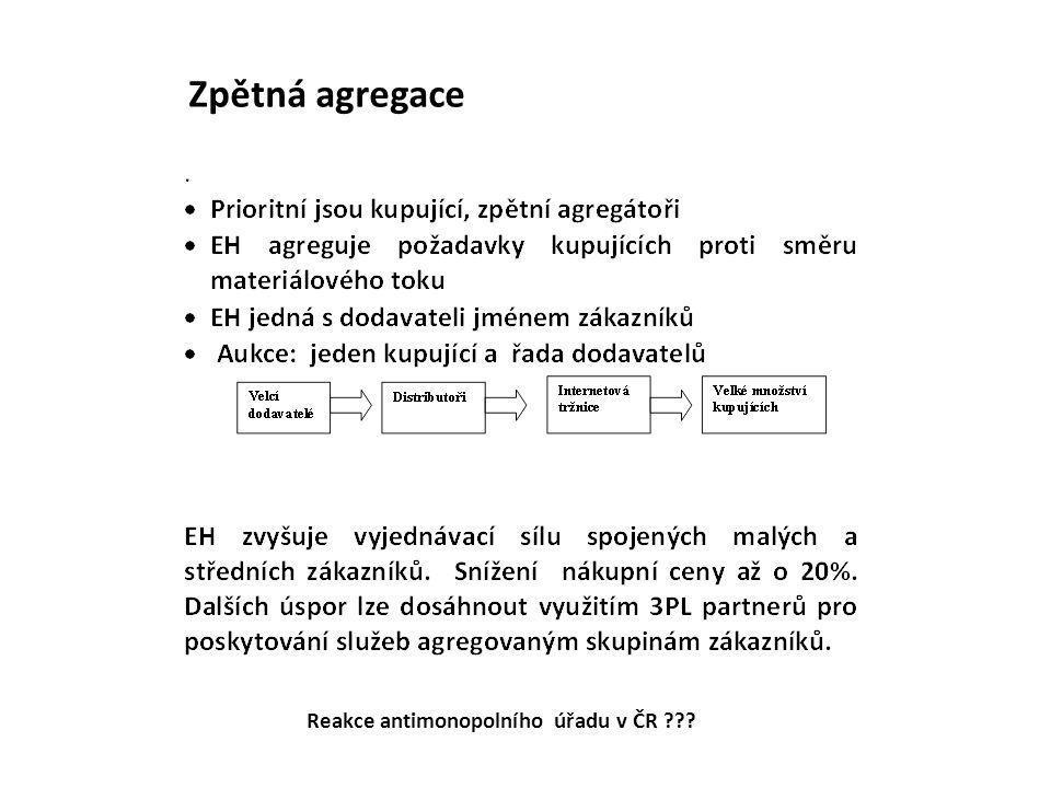 Zpětná agregace Reakce antimonopolního úřadu v ČR