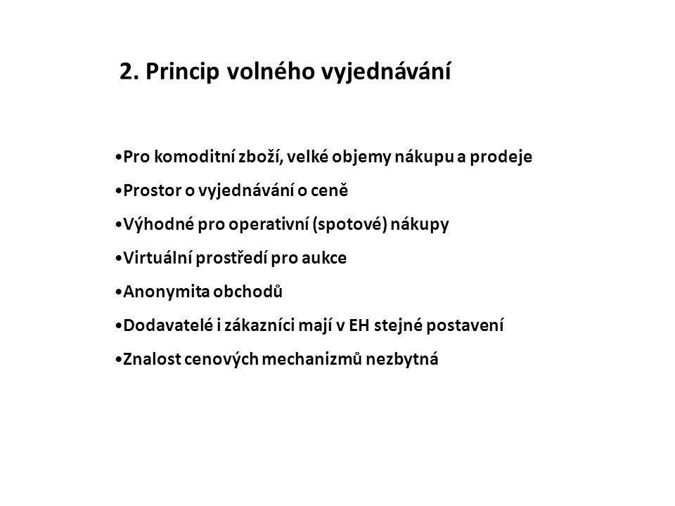 2. Princip volného vyjednávání