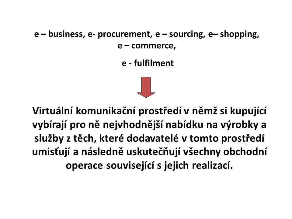 e – business, e- procurement, e – sourcing, e– shopping, e – commerce,