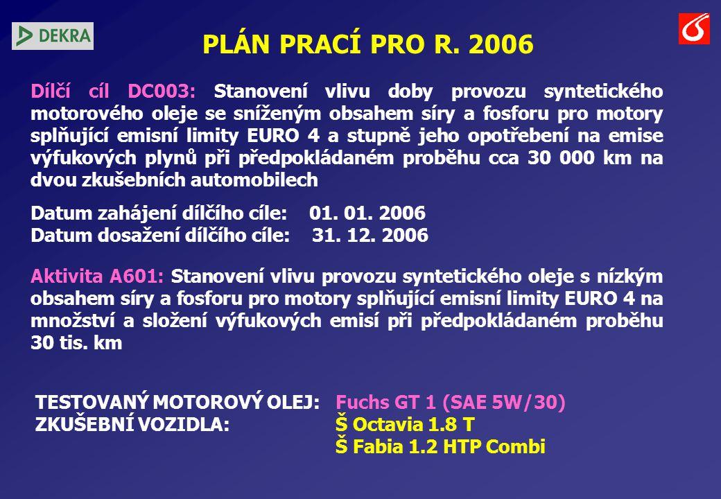 PLÁN PRACÍ PRO R. 2006