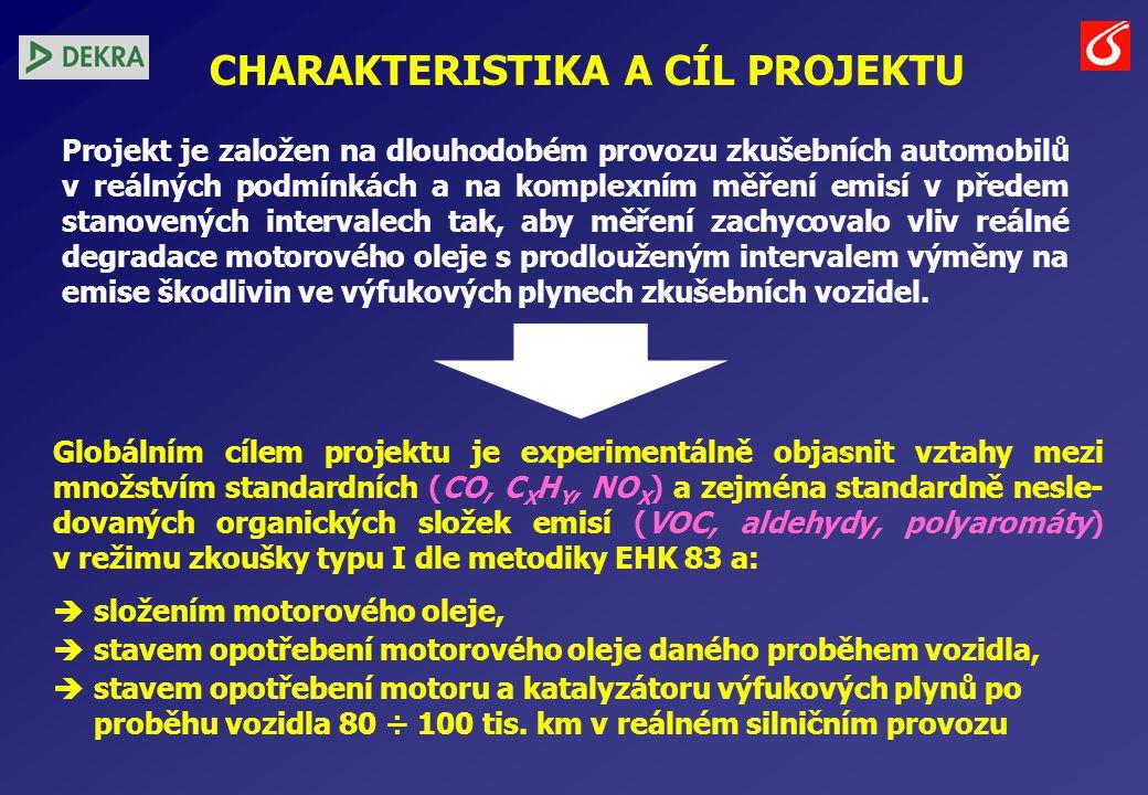 CHARAKTERISTIKA A CÍL PROJEKTU