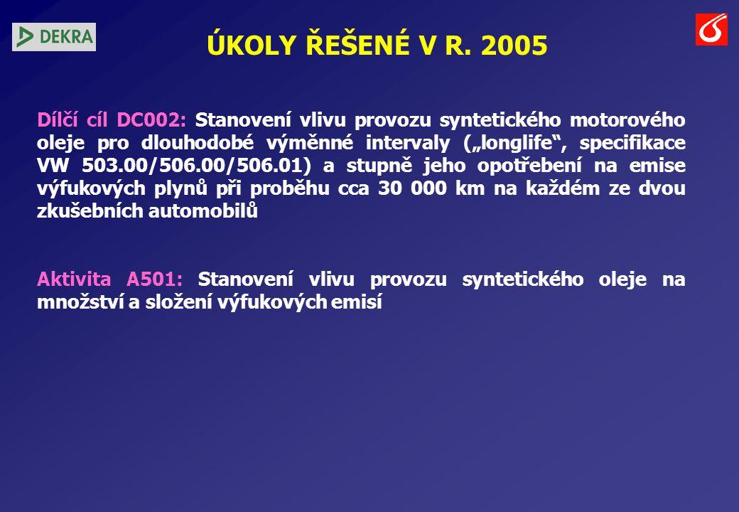 ÚKOLY ŘEŠENÉ V R. 2005