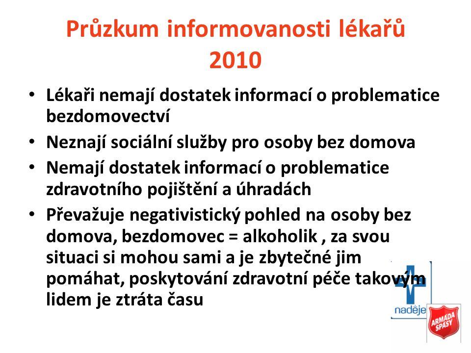 Průzkum informovanosti lékařů 2010