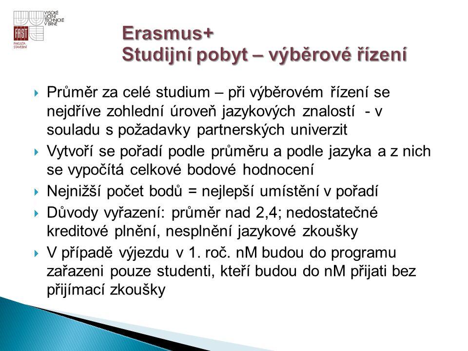 Erasmus+ Studijní pobyt – výběrové řízení