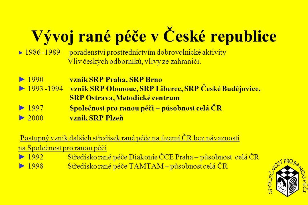Vývoj rané péče v České republice
