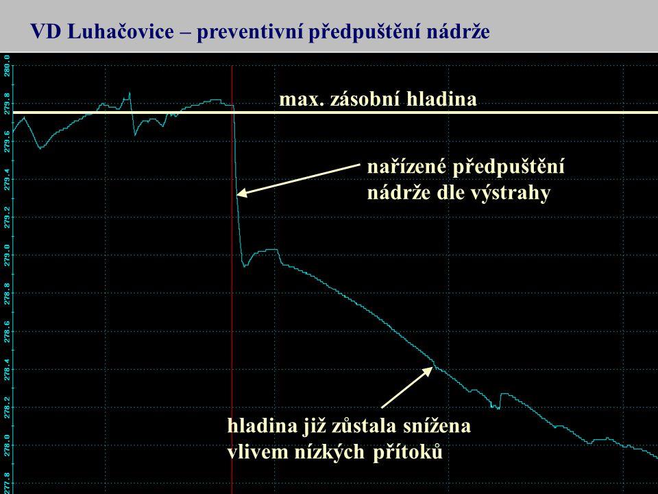 VD Luhačovice – preventivní předpuštění nádrže