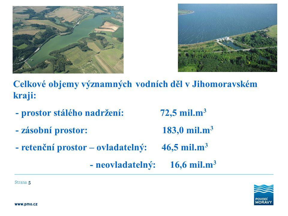 Celkové objemy významných vodních děl v Jihomoravském kraji: