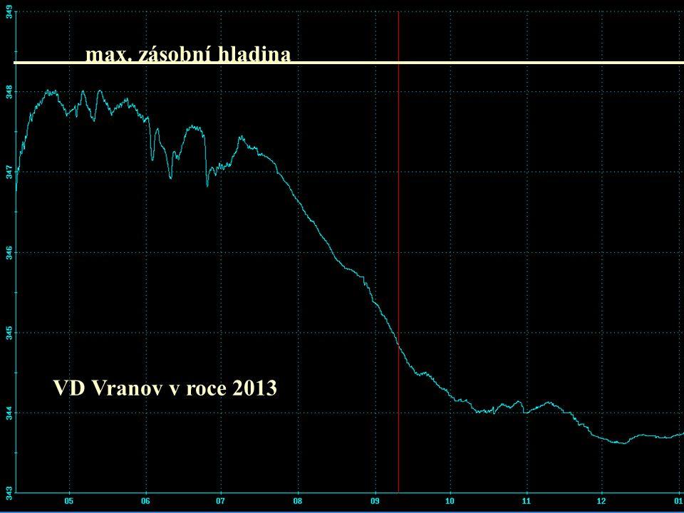 max. zásobní hladina VD Vranov v roce 2013