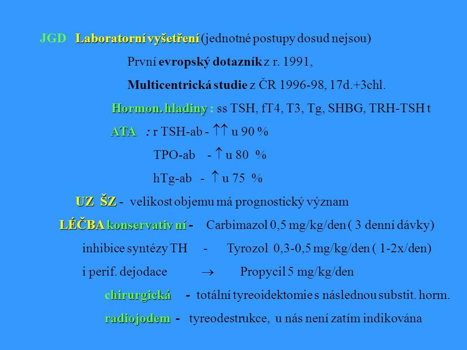 JGD Laboratorní vyšetření (jednotné postupy dosud nejsou)