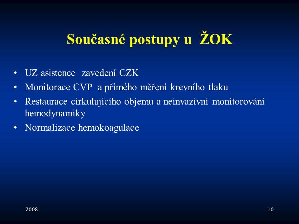 Současné postupy u ŽOK UZ asistence zavedení CZK