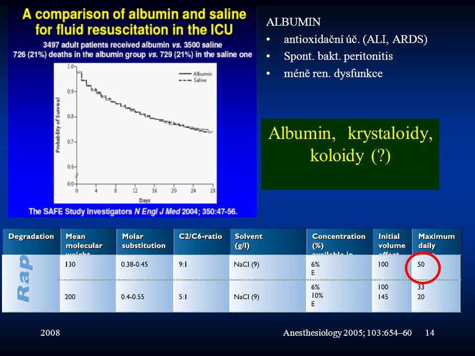 Albumin, krystaloidy, koloidy ( )