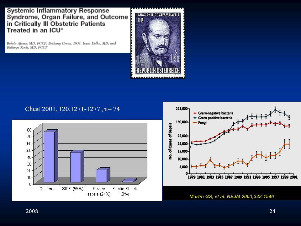 Chest 2001, 120,1271-1277 , n= 74 2008