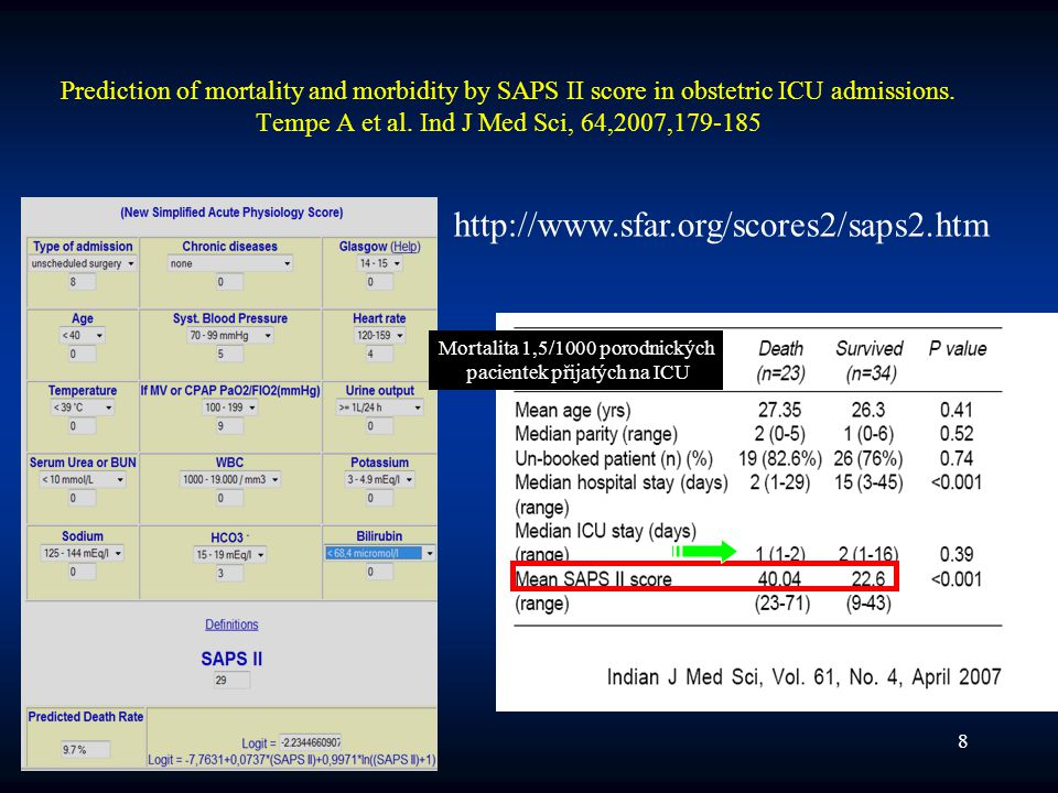 Prediction of mortality and morbidity by SAPS II score in obstetric ICU admissions. Tempe A et al. Ind J Med Sci, 64,2007,179-185