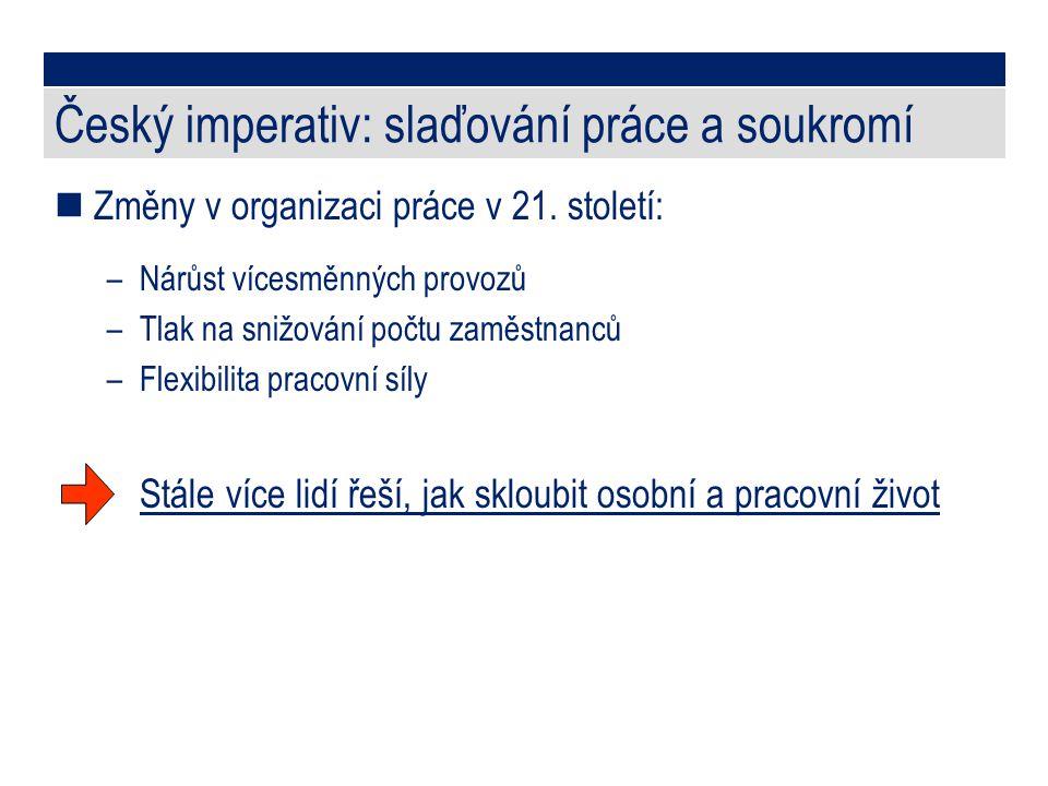 Český imperativ: slaďování práce a soukromí