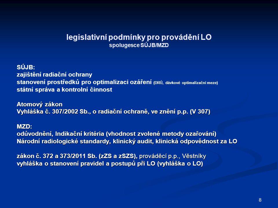 legislativní podmínky pro provádění LO spolugesce SÚJB/MZD