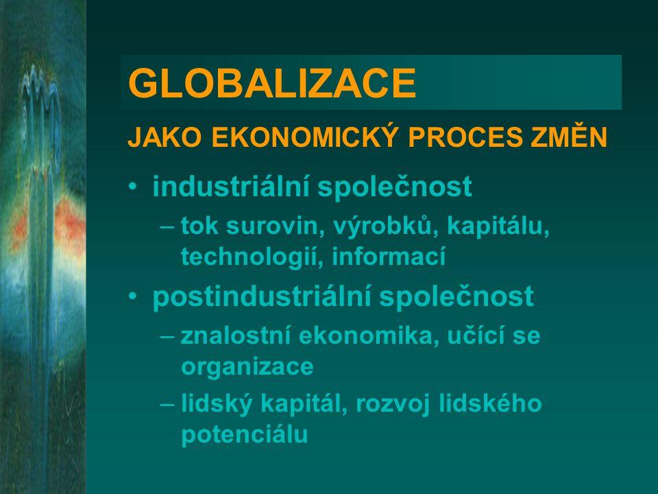 GLOBALIZACE industriální společnost postindustriální společnost