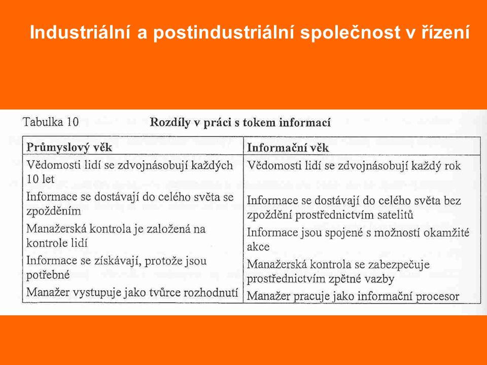 Industriální a postindustriální společnost v řízení