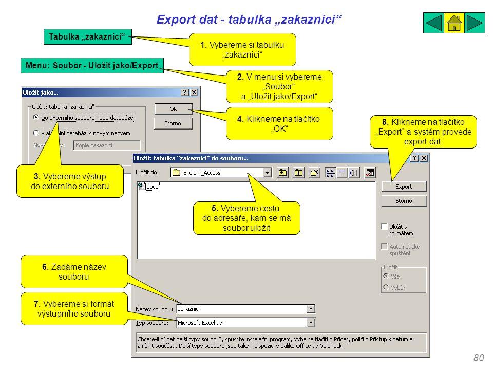 "Export dat - tabulka ""zakaznici"