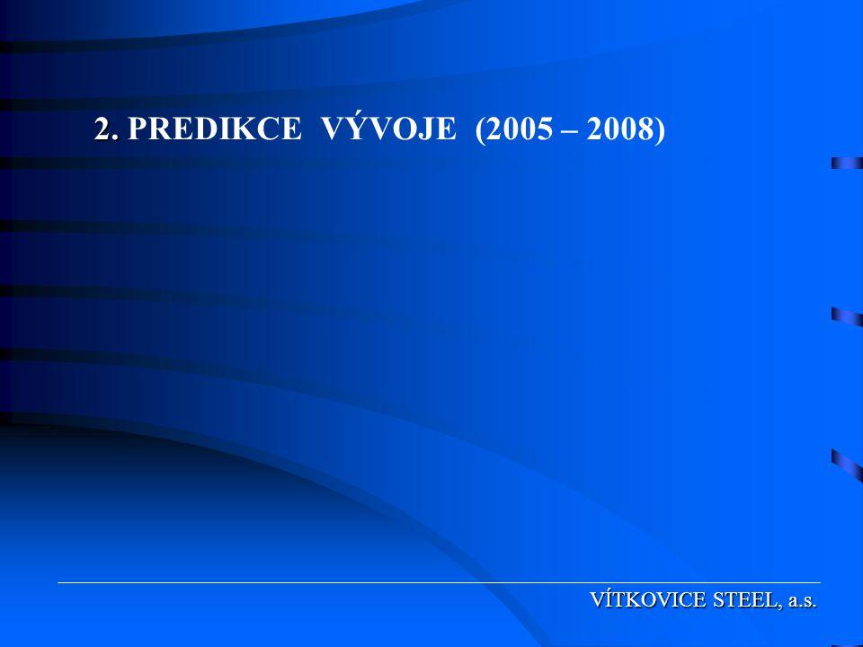 2. PREDIKCE VÝVOJE (2005 – 2008) VÍTKOVICE STEEL, a.s.