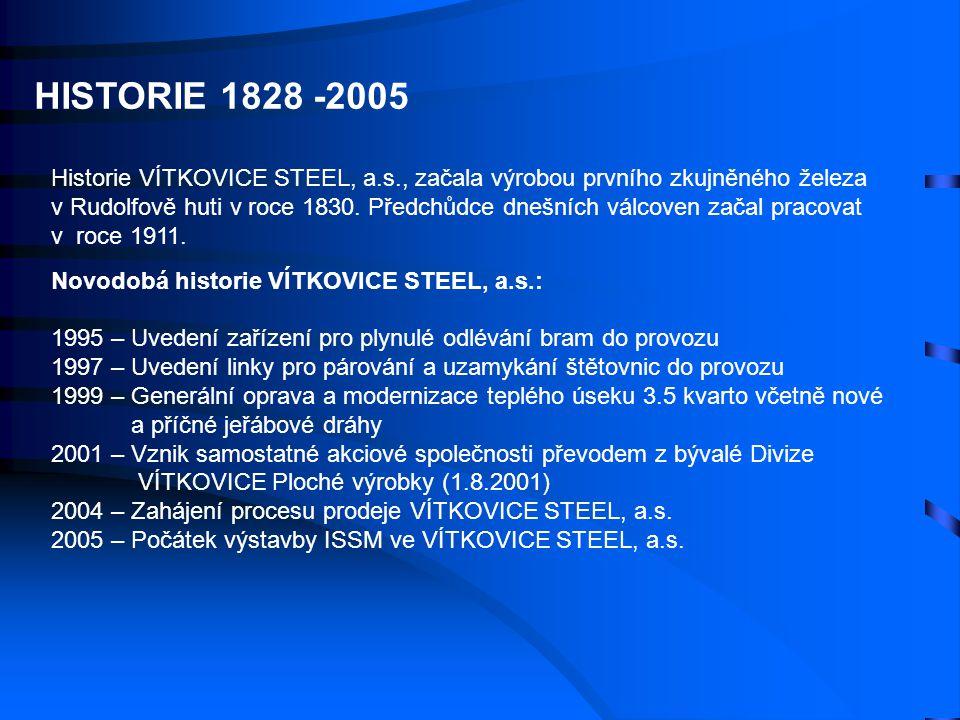 HISTORIE 1828 -2005