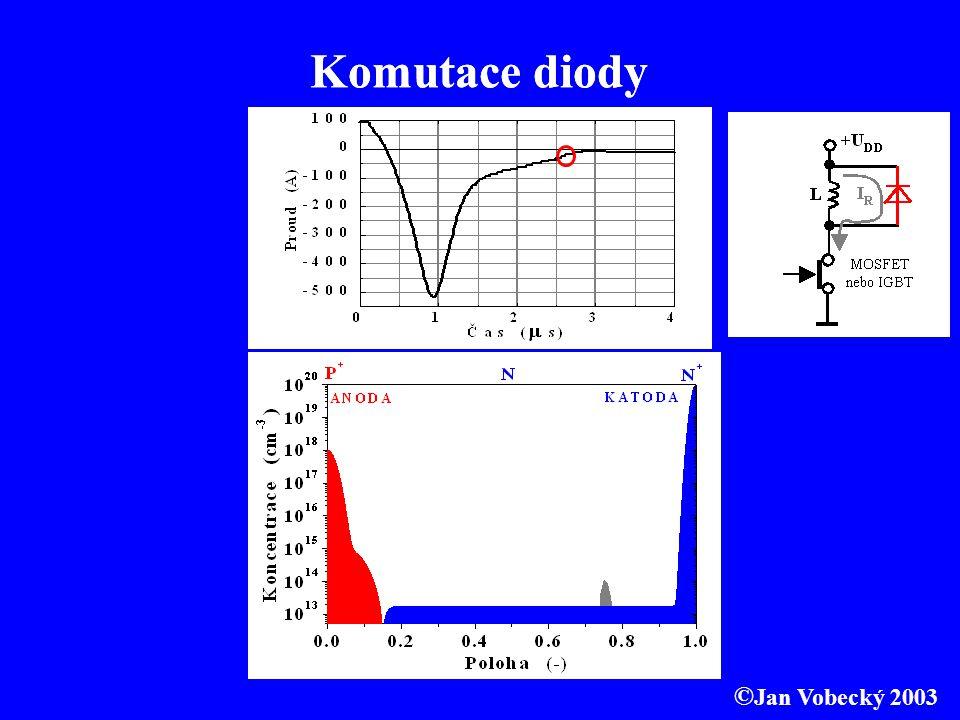 ©Jan Vobecký 2003 Komutace diody Komutace diody