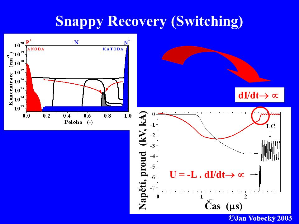Snappy Recovery (Switching)