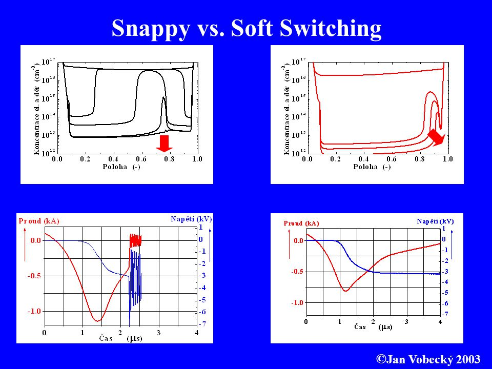 Snappy vs. Soft Switching