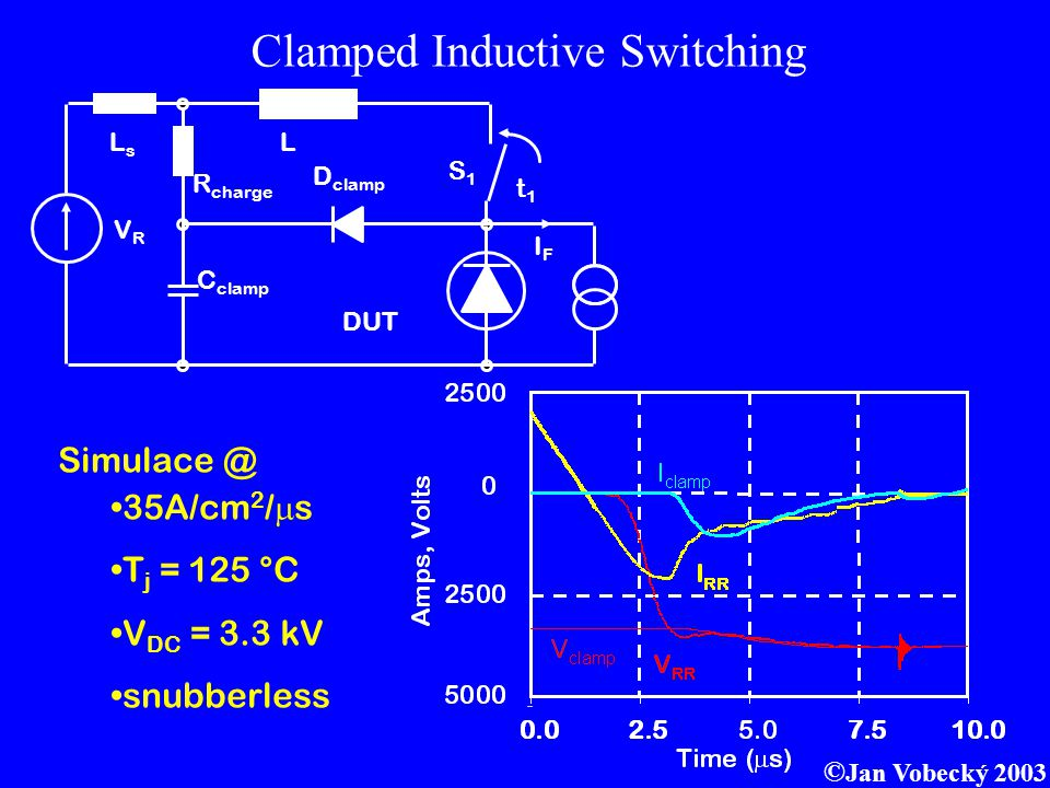 Clamped Inductive Switching
