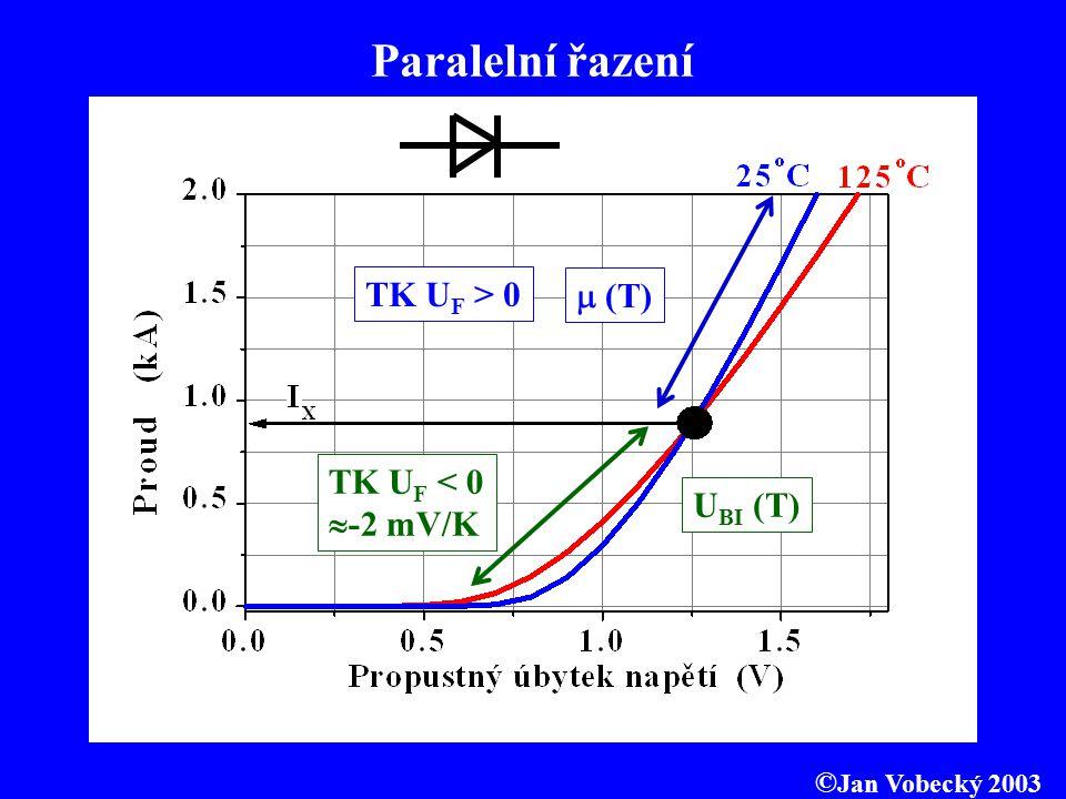 Paralelní řazení TK UF > 0  (T) TK UF < 0 -2 mV/K UBI (T)