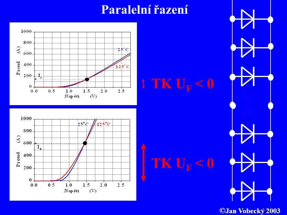 Paralelní řazení TK UF < 0 TK UF < 0 ©Jan Vobecký 2003