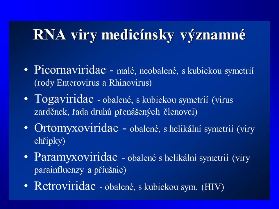 RNA viry medicínsky významné