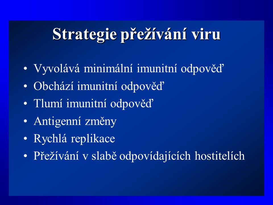 Strategie přežívání viru