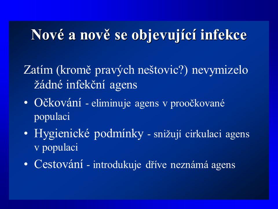 Nové a nově se objevující infekce