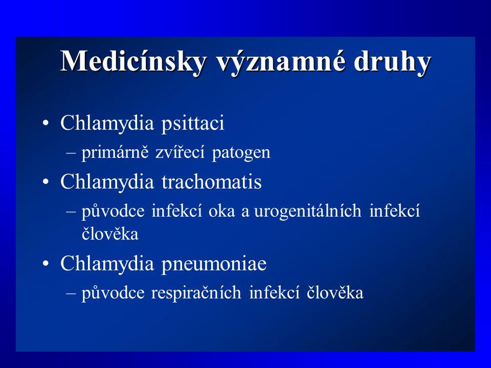 Medicínsky významné druhy