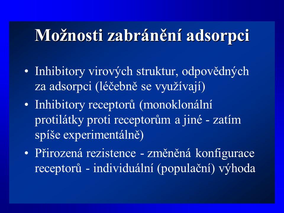 Možnosti zabránění adsorpci