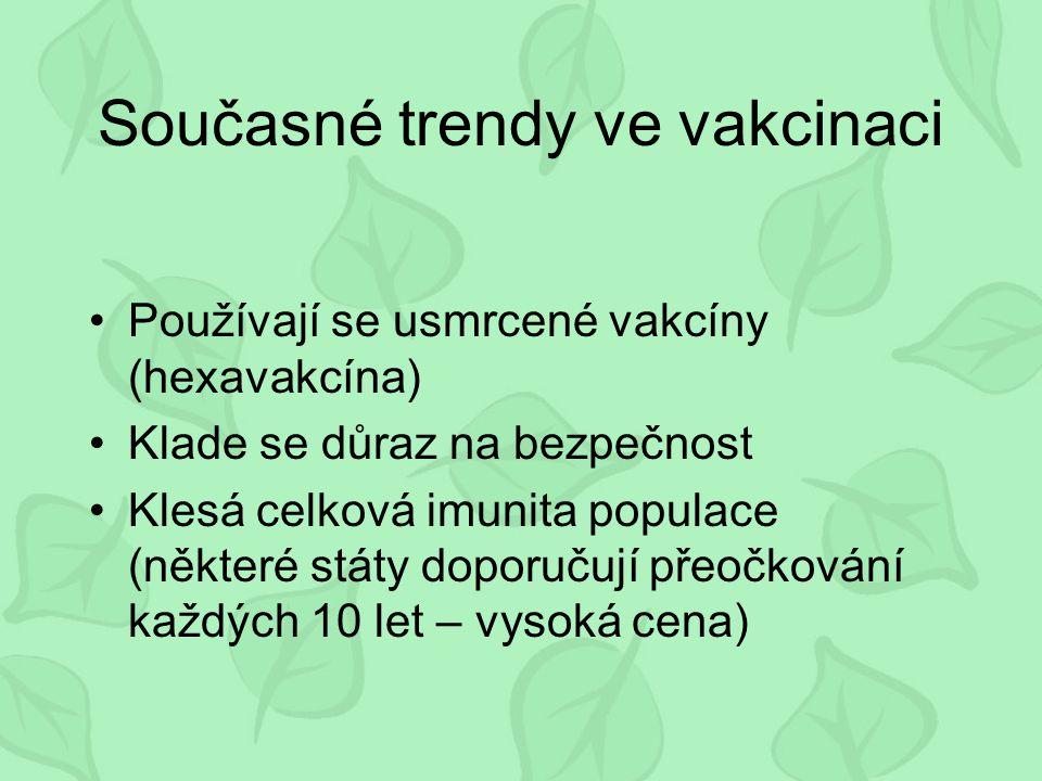 Současné trendy ve vakcinaci