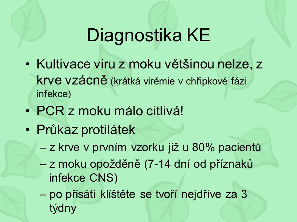 Diagnostika KE Kultivace viru z moku většinou nelze, z krve vzácně (krátká virémie v chřipkové fázi infekce)