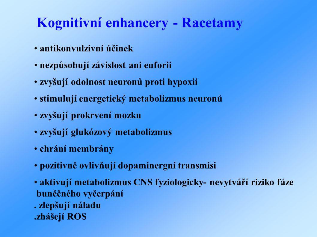 Kognitivní enhancery - Racetamy