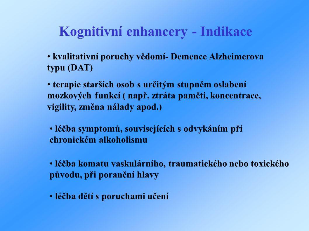 Kognitivní enhancery - Indikace