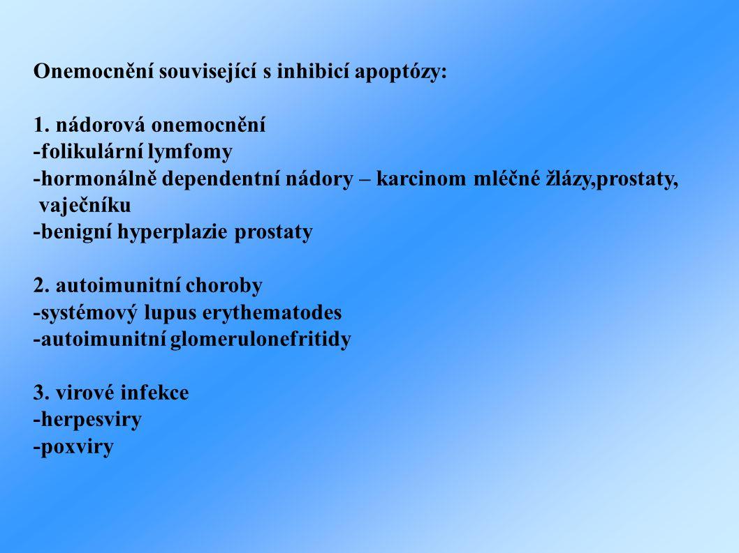 Onemocnění související s inhibicí apoptózy: