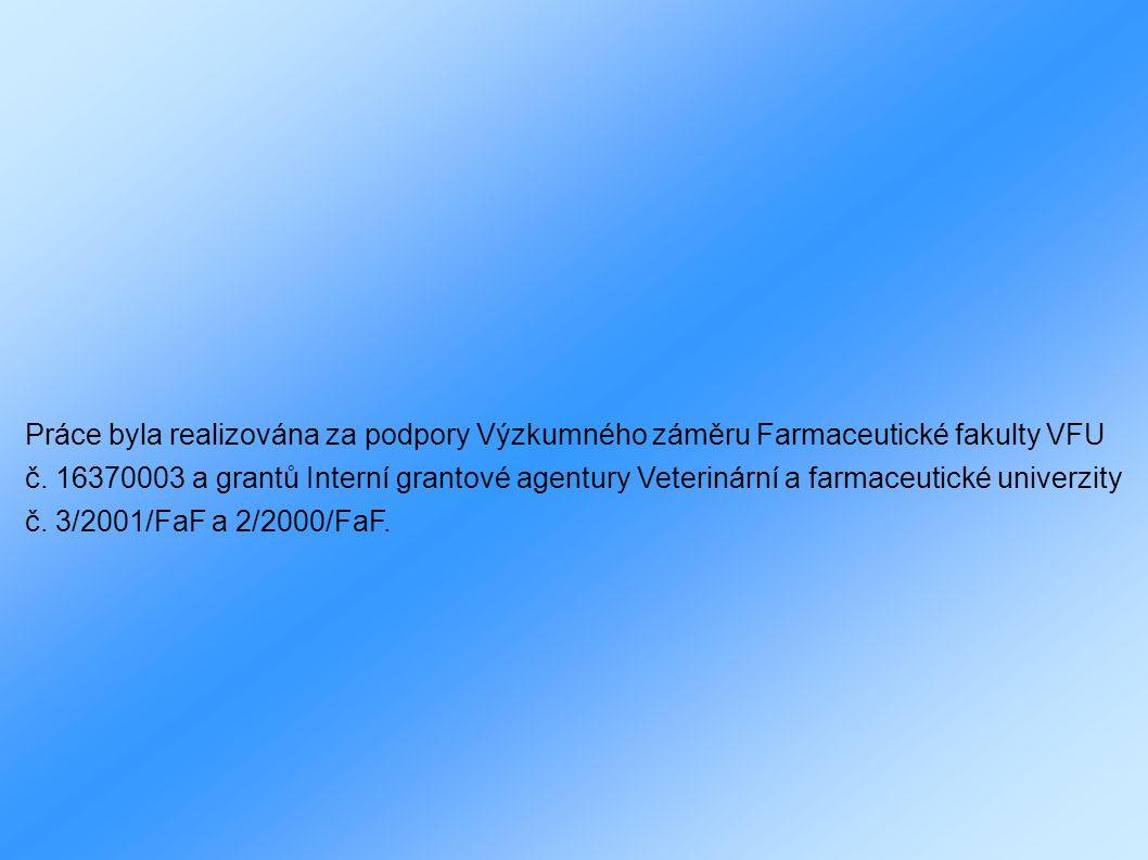 Práce byla realizována za podpory Výzkumného záměru Farmaceutické fakulty VFU