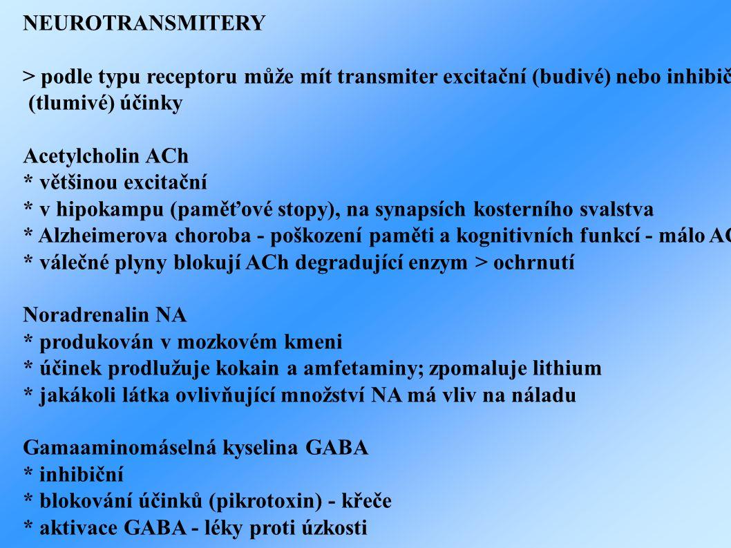 NEUROTRANSMITERY > podle typu receptoru může mít transmiter excitační (budivé) nebo inhibiční. (tlumivé) účinky.