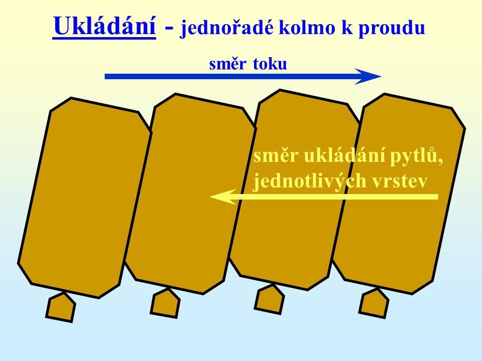 Ukládání - jednořadé kolmo k proudu