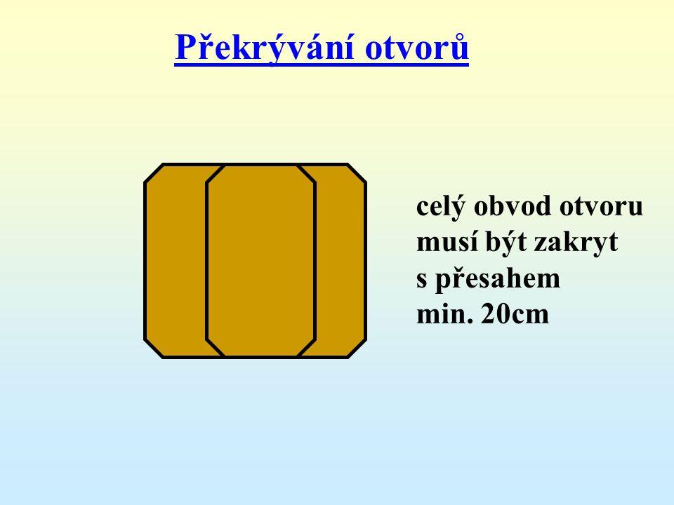 Překrývání otvorů celý obvod otvoru musí být zakryt s přesahem
