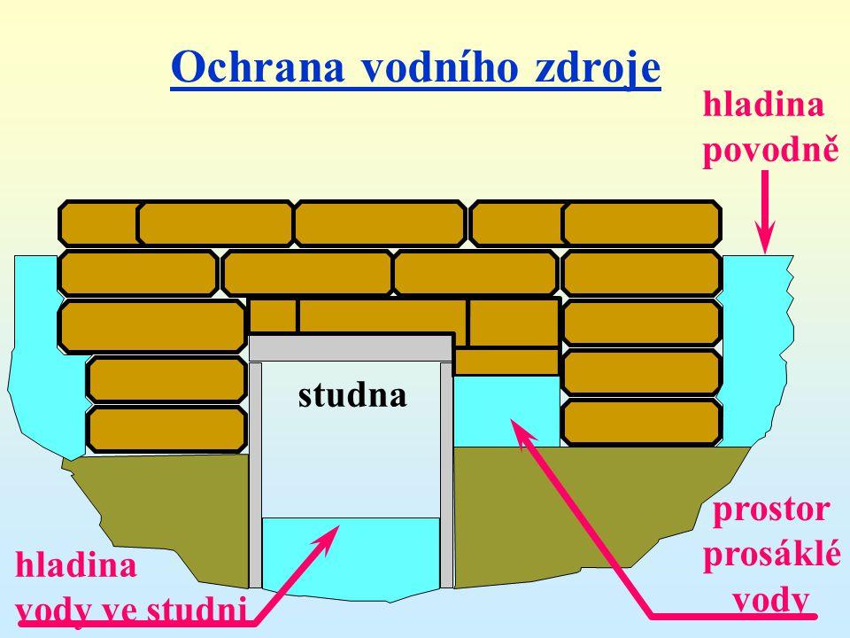 Ochrana vodního zdroje
